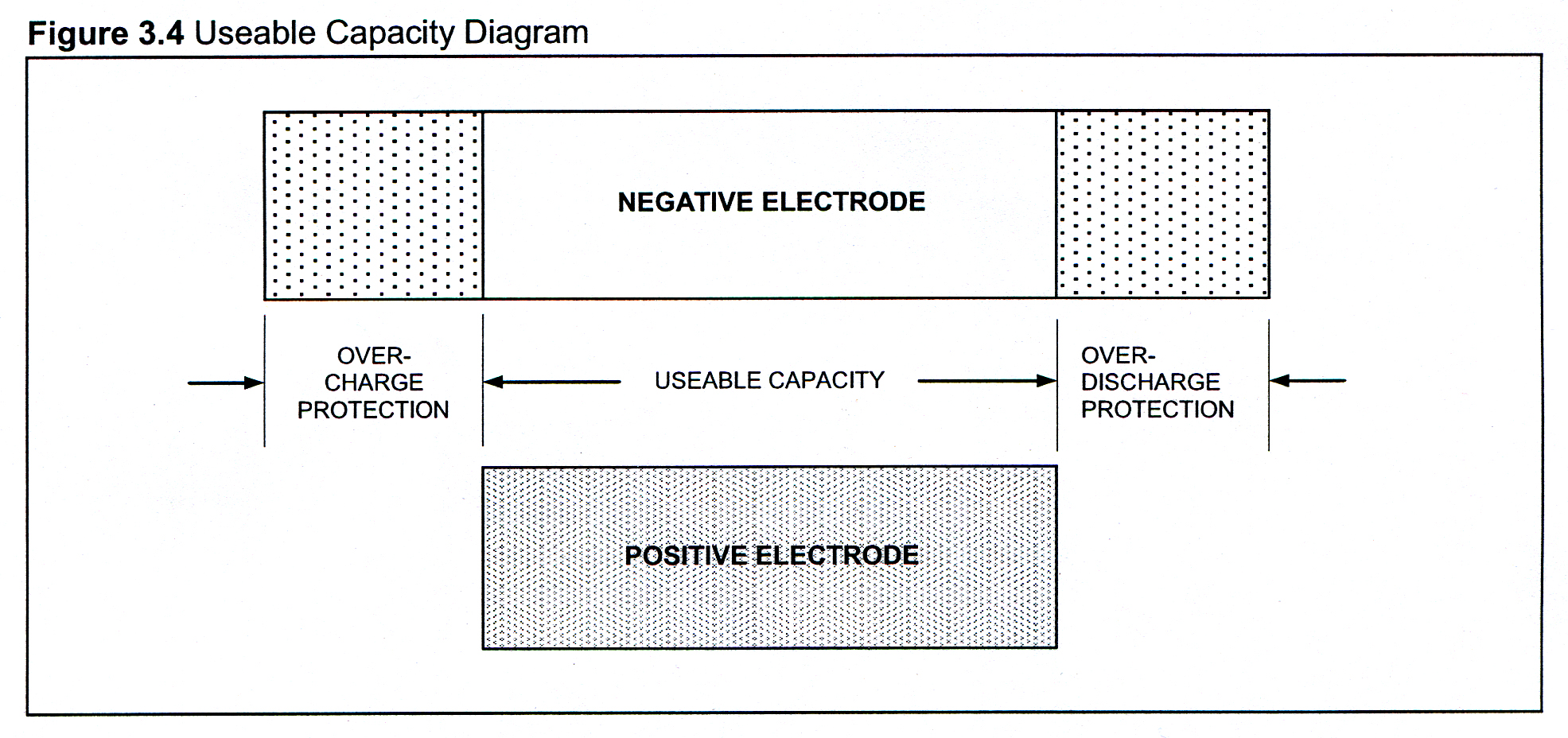 Nickel Metal Hydride Battery Diagram Wiring Diagrams Likewise Nimh Charger Circuit On Cell Www Pixshark Com Lithium Ion
