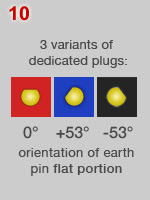SANS 164-4 earth pin configurations